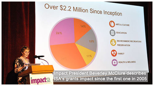 Impact SA President Beverley McClure describes ISA's grant impact since 2005
